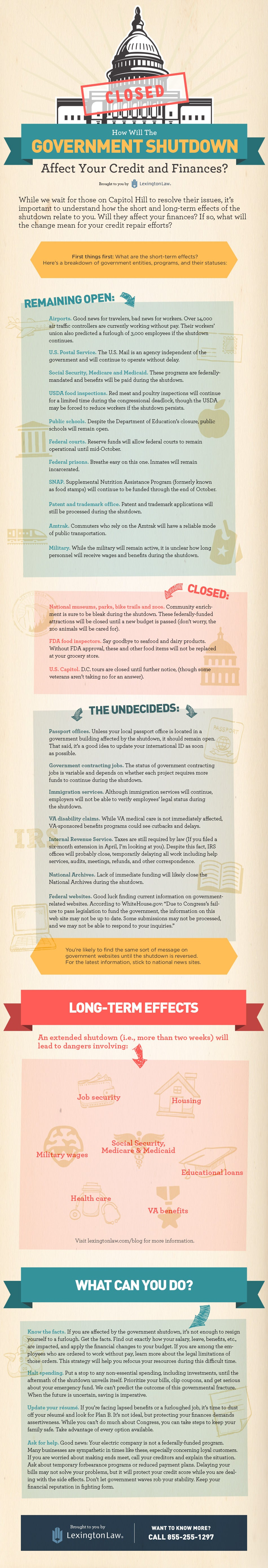 Government shutdown credit and finances infographic