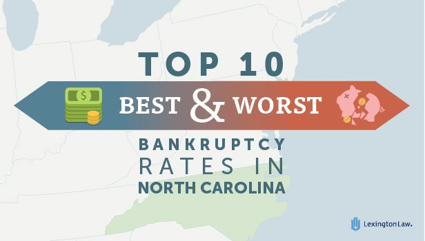 North Carolina bankruptcy top 10 banner