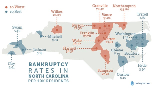 North Carolina Bankruptcy Top 10 Map
