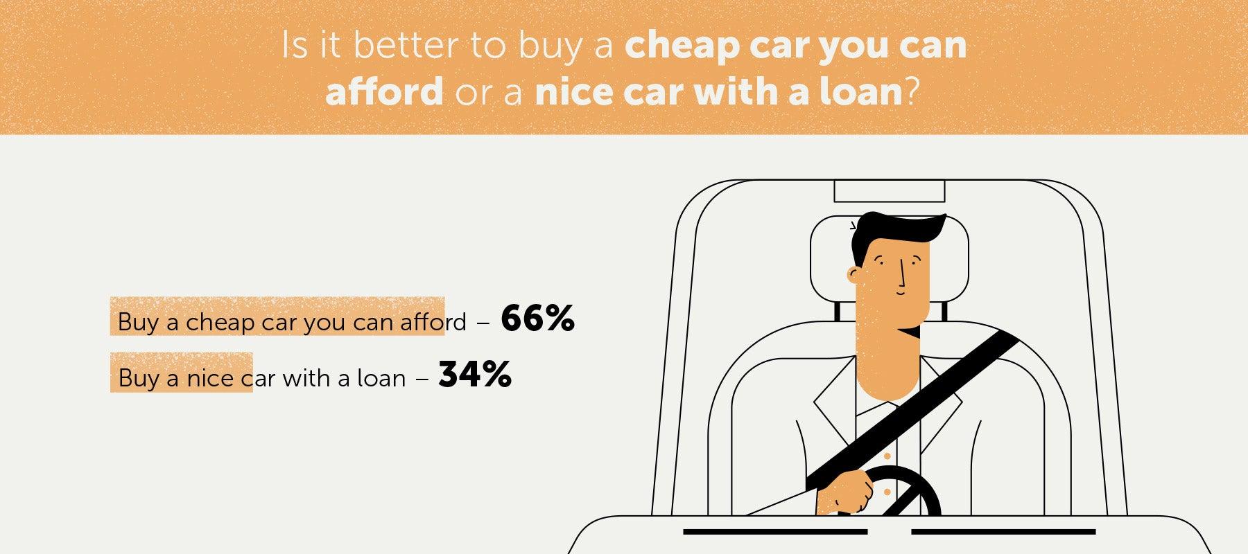 cheap-car-or-nice-car