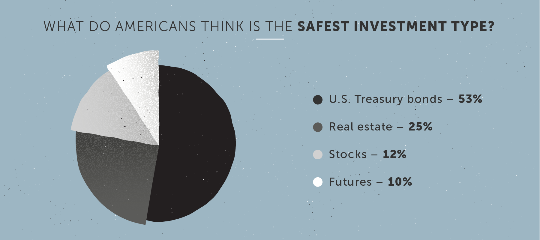 02-safest-investment-type