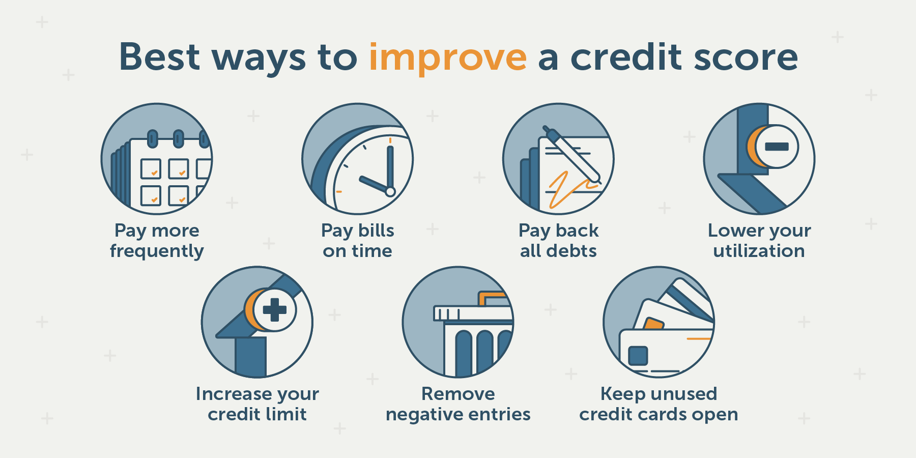 7 habits to improve a credit score