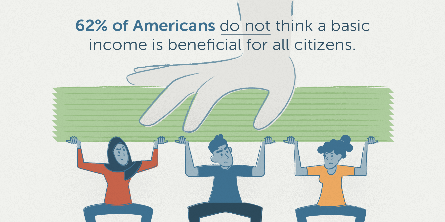 62 percent of americans do not think basic income is beneficial for all citizens