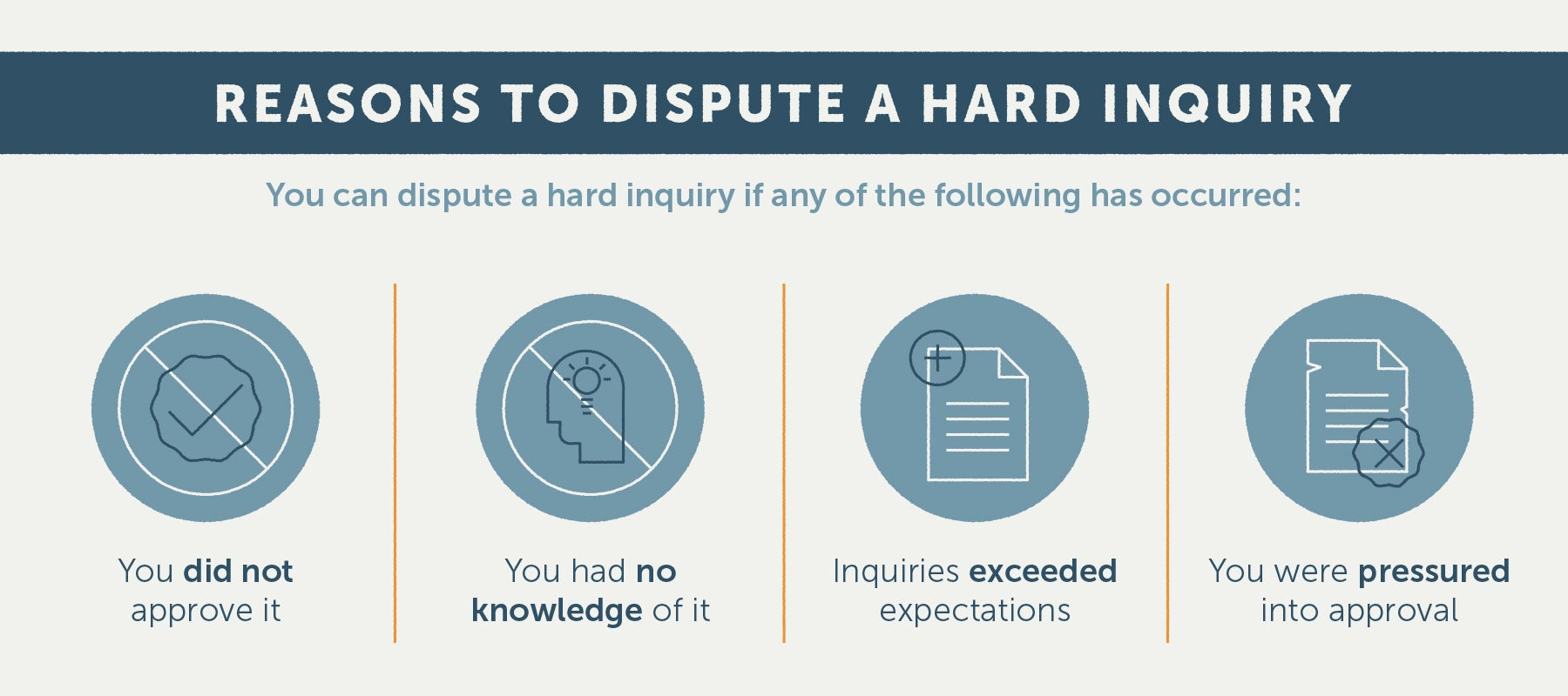 illustration showing the 4 legal reasons why you can dispute a hard inquiry