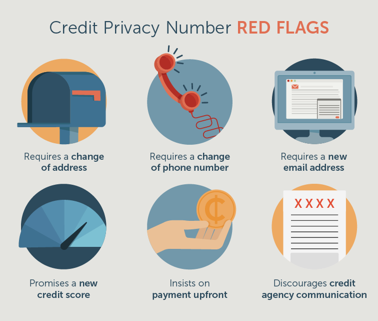 the 6 red flags to look out for with credit privacy number scams