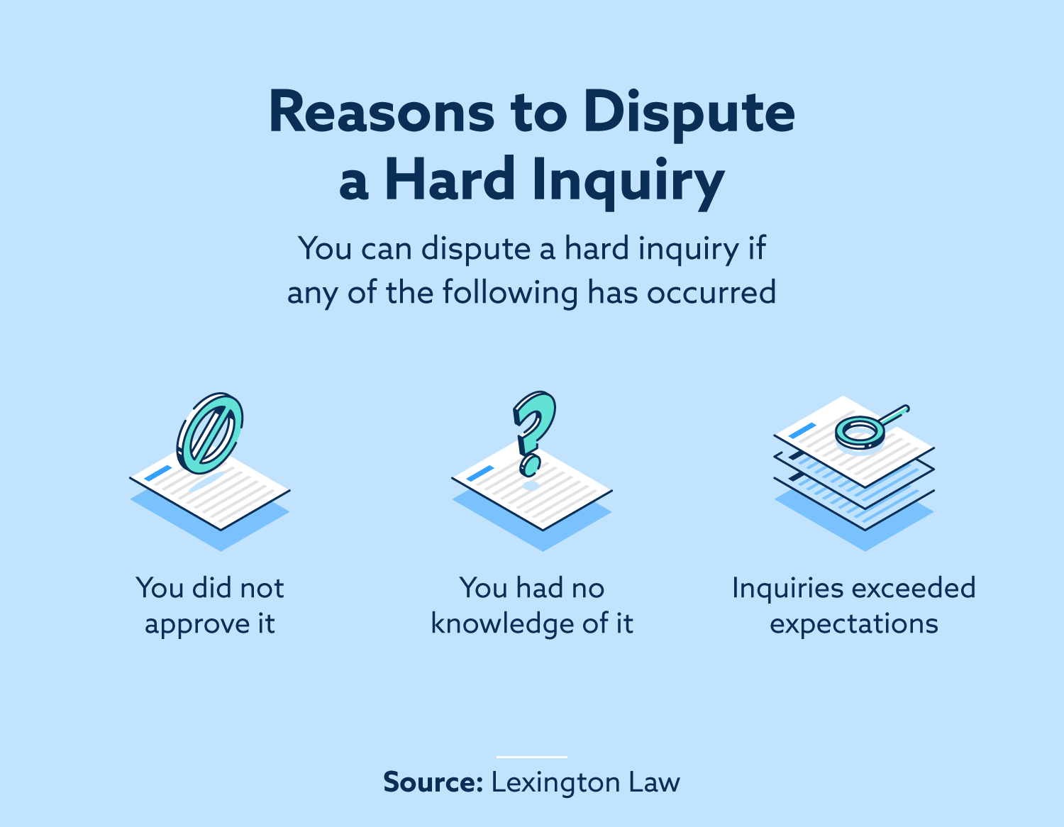 reasons to dispute a hard inquiry on your credit report