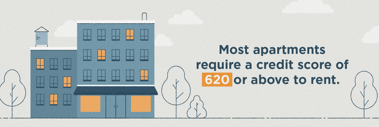 Apartments Require A Credit Score Of 620