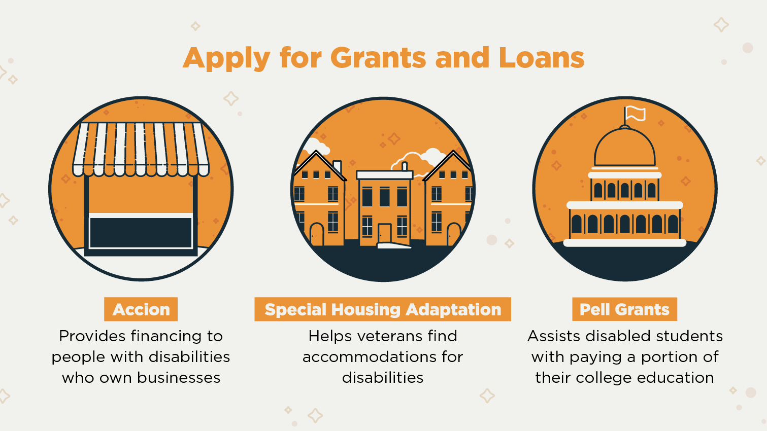 graphic of grants and loans for people with disabilities