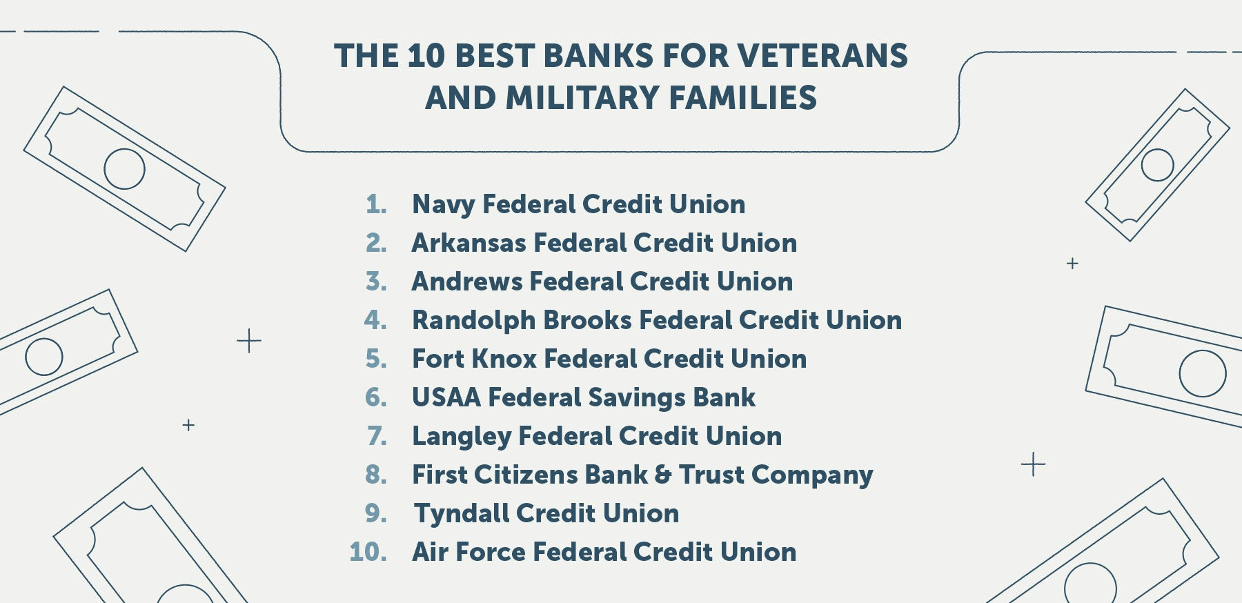 best banks for military