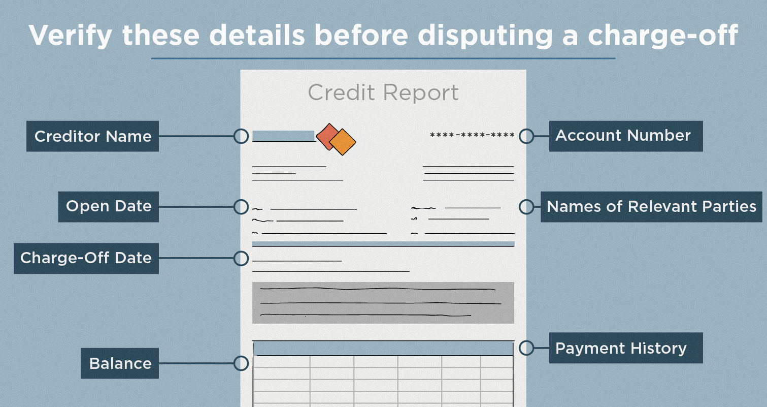 credit report charge off dispute