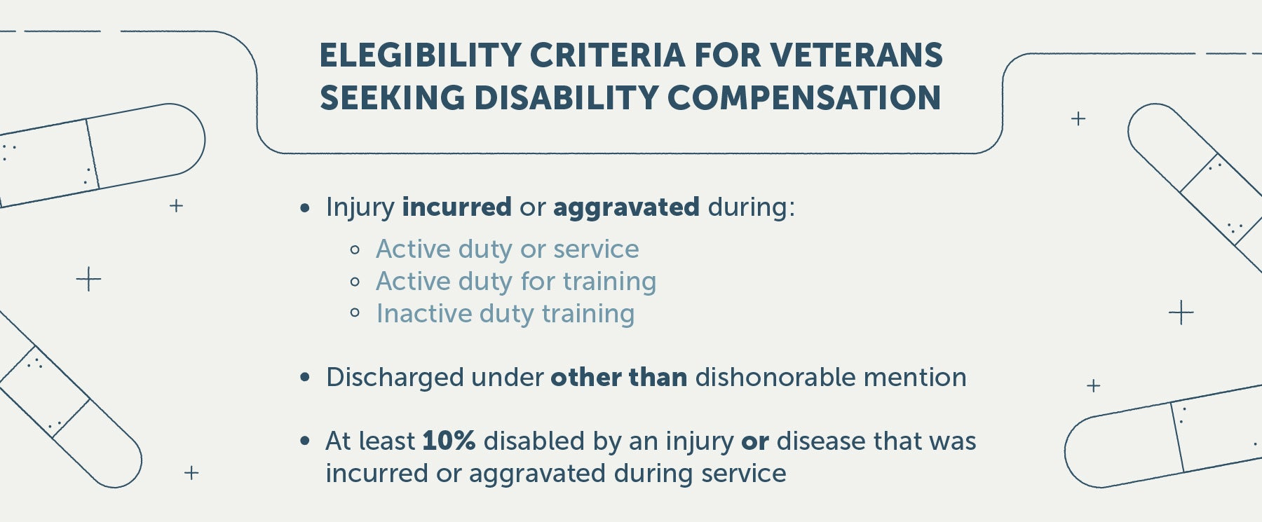 eligibility critera for VA loan