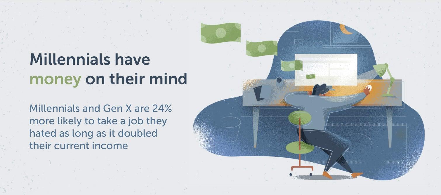 Millennials have money on their minds