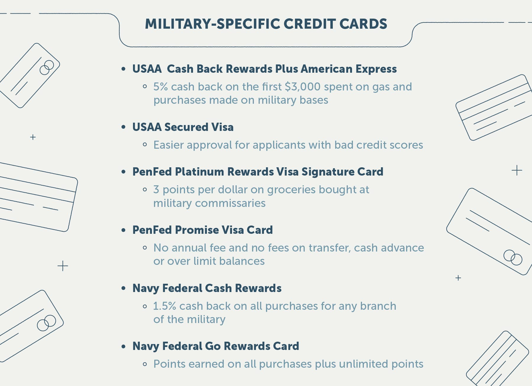 military credit cards
