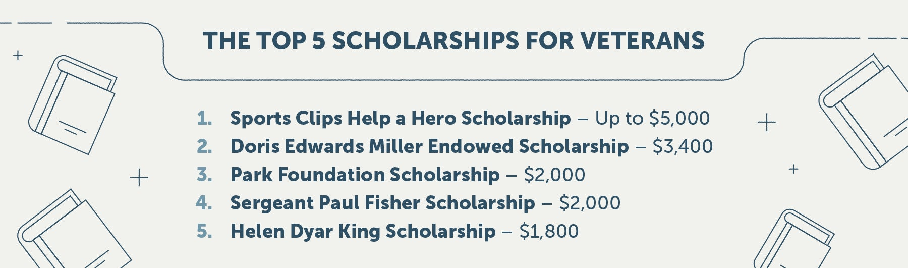 top 5 scholarships for vets
