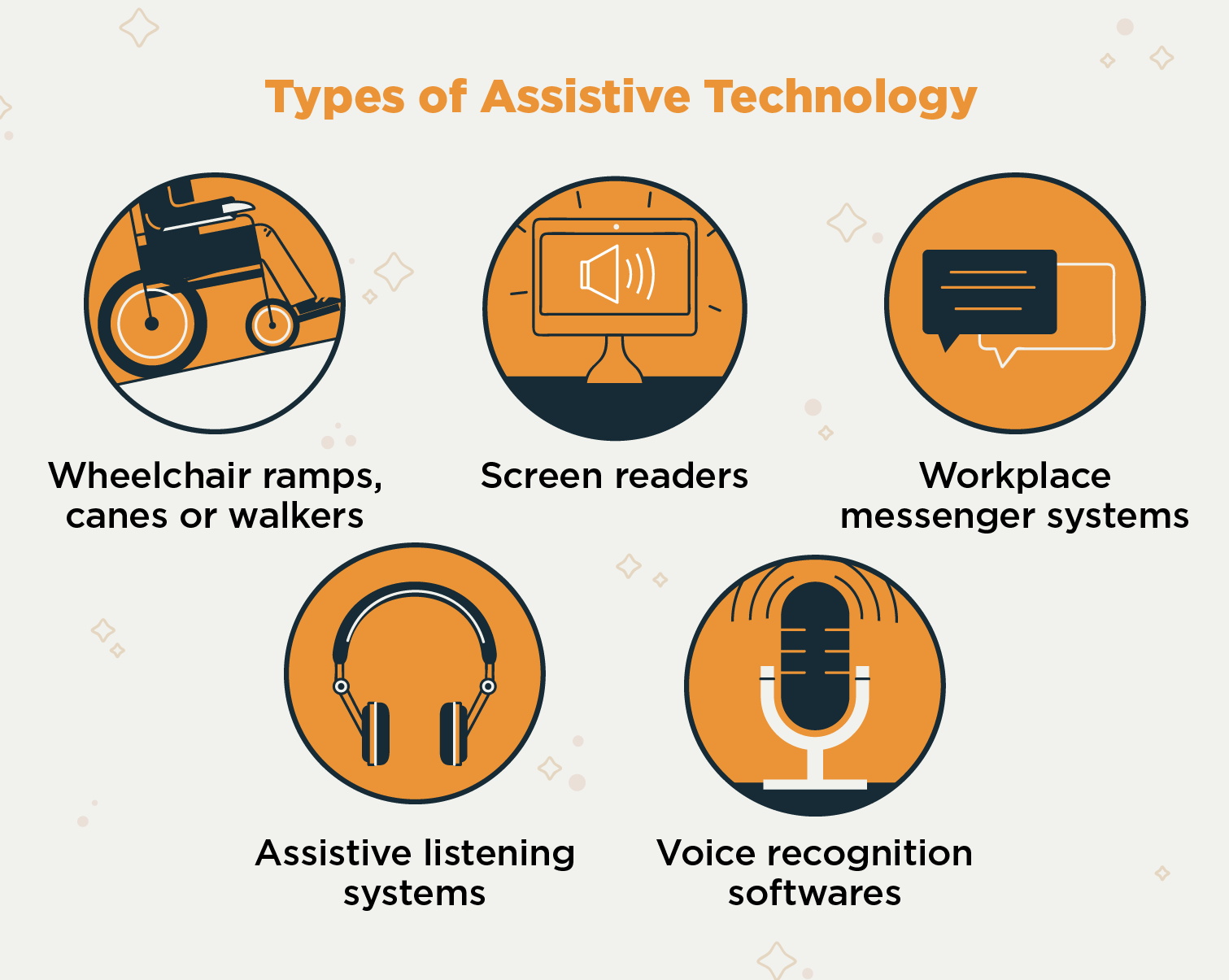 types of assistive technology for people with disabilities