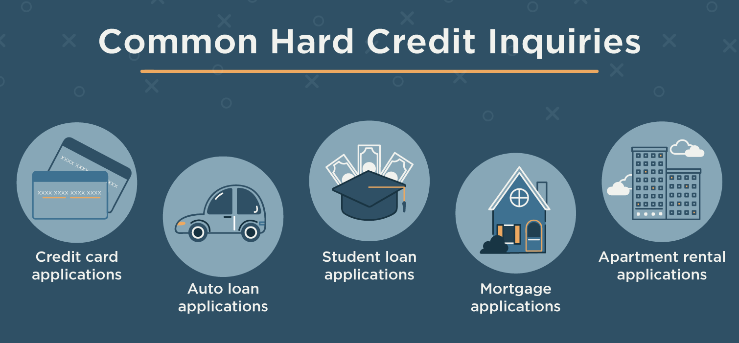 common hard credit inquiries