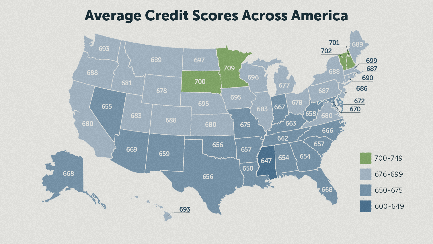Lowest Auto Loan Rates >> What is the Average Credit Score in America? - Lexington Law