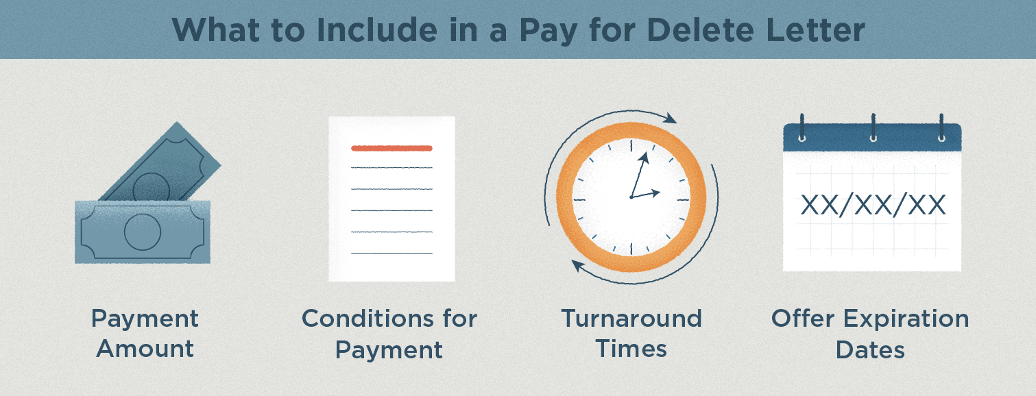 pay-for-delete-letter-template