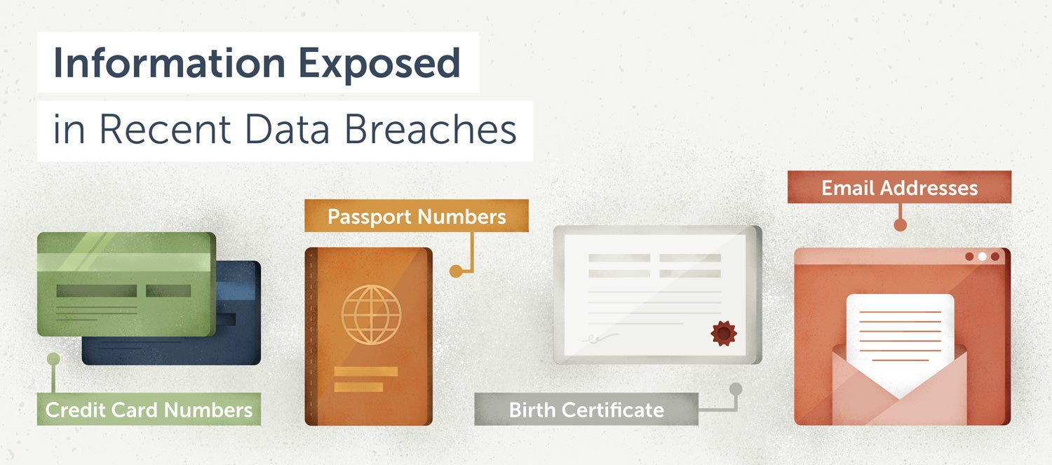breaking down the info exposed in a data breach