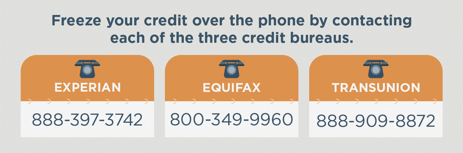 you can contact credit bureaus over the phone or by email