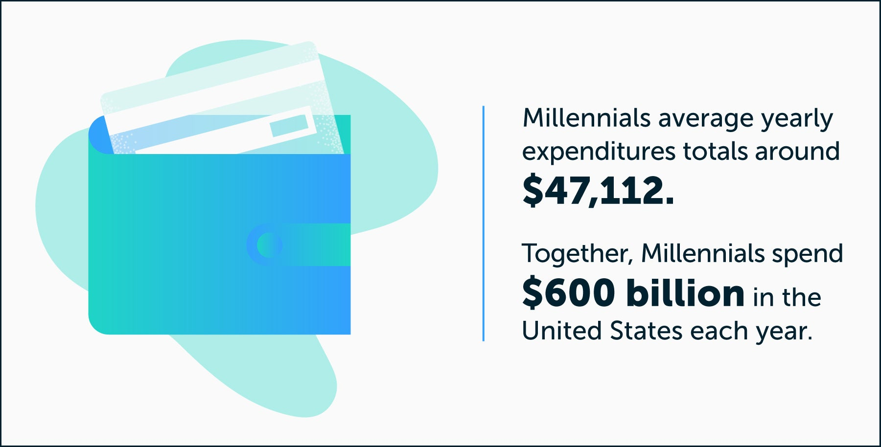 millennial expenditures