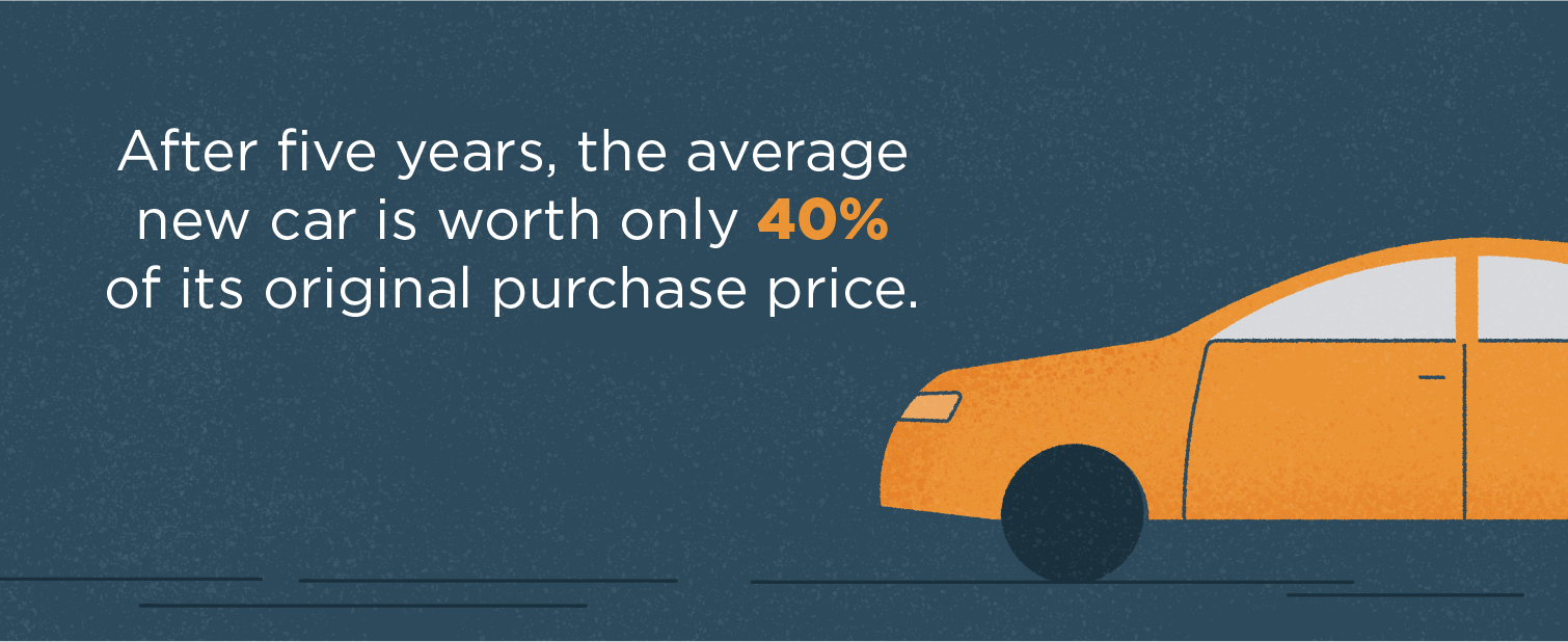 after five years a new car is worth 40 percent of the original price