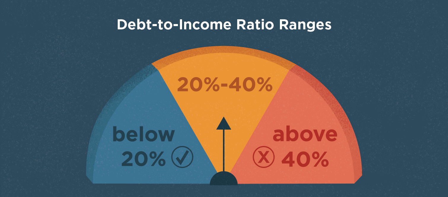 debt to income ratio ranges
