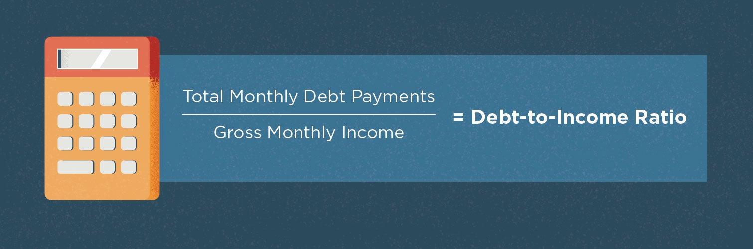equation for debt to income ratio