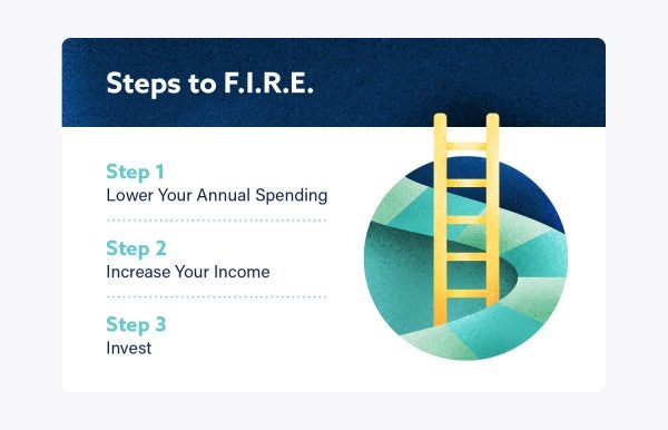 3 Steps to F.I.R.E.: Lower your annual spending, increase your income, and invest.