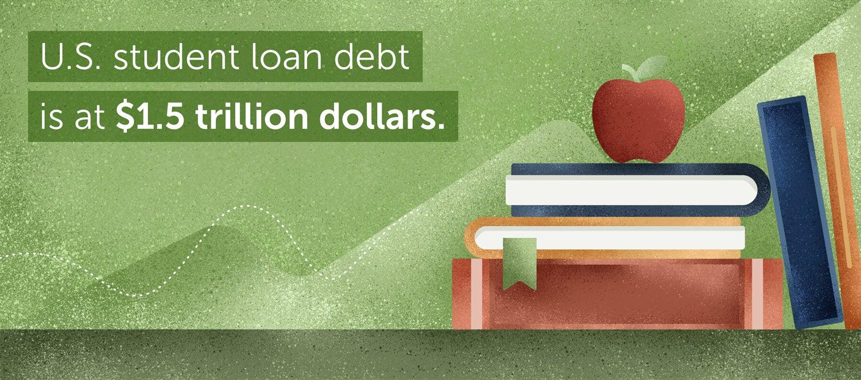 U.S. student loan debt is 1.5 trillion dollars