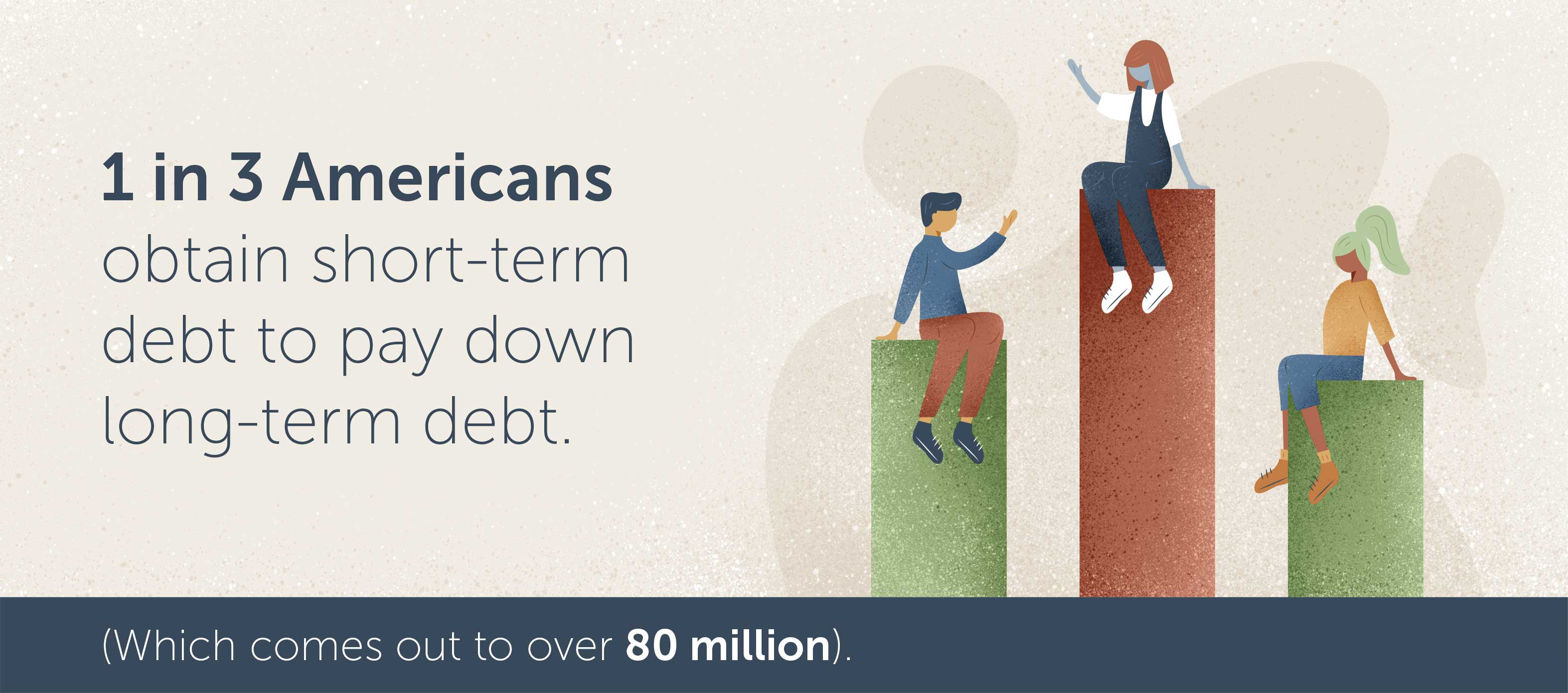1 in 3 Americans obtain short term debt to pay down long term debt