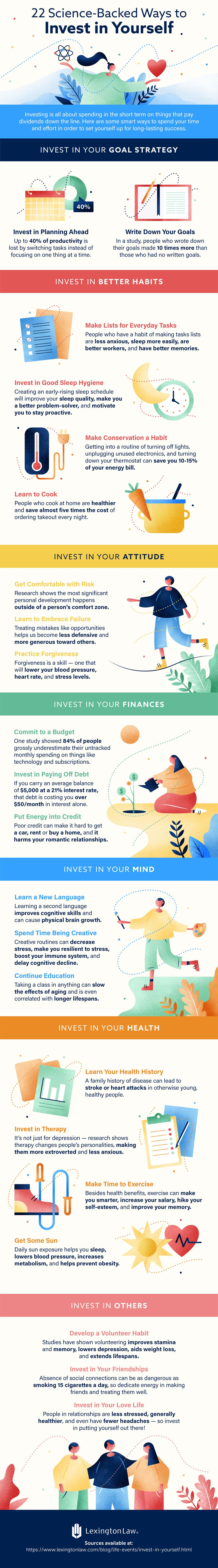 ways to invest in yourself infographic