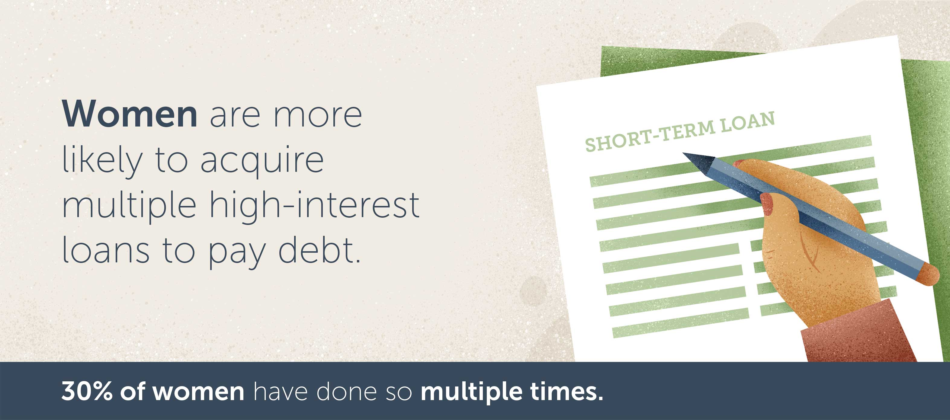 Women are more likely acquire multiple high interest loans to pay debt