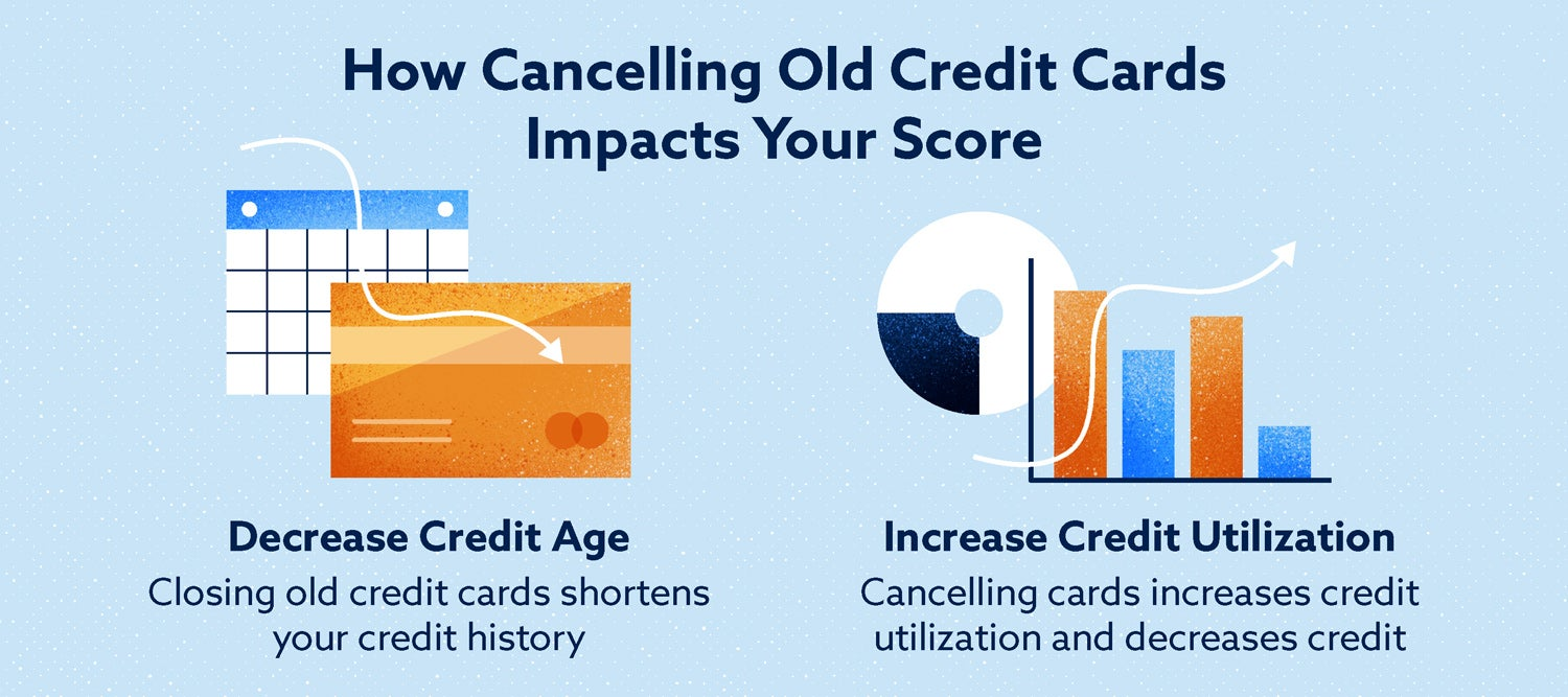ways cancelling old credit cards impacts your score
