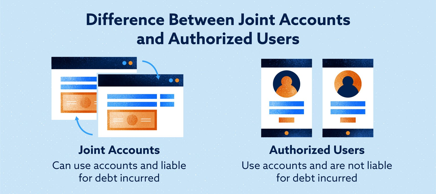 difference between joint accounts and authorized users