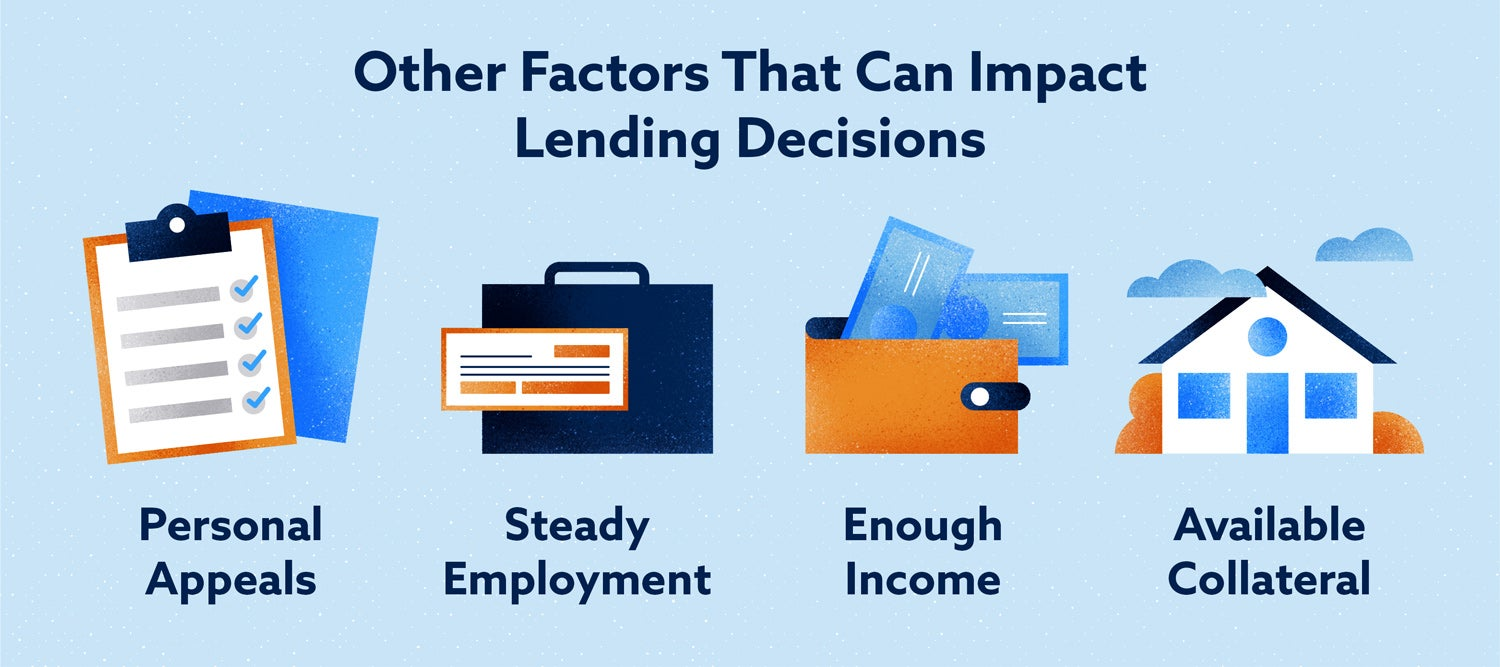 list of other factors that can impact lending decisions