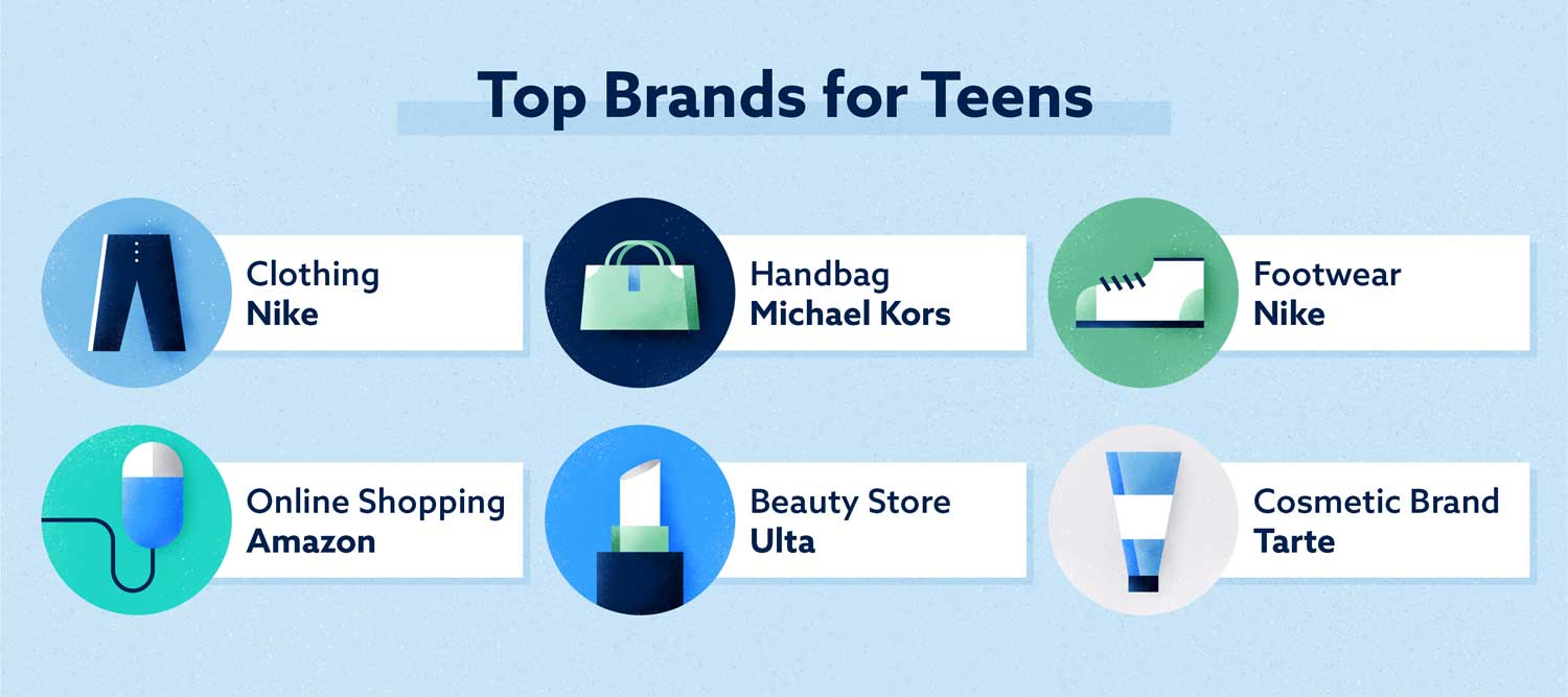 list of top brands for teens