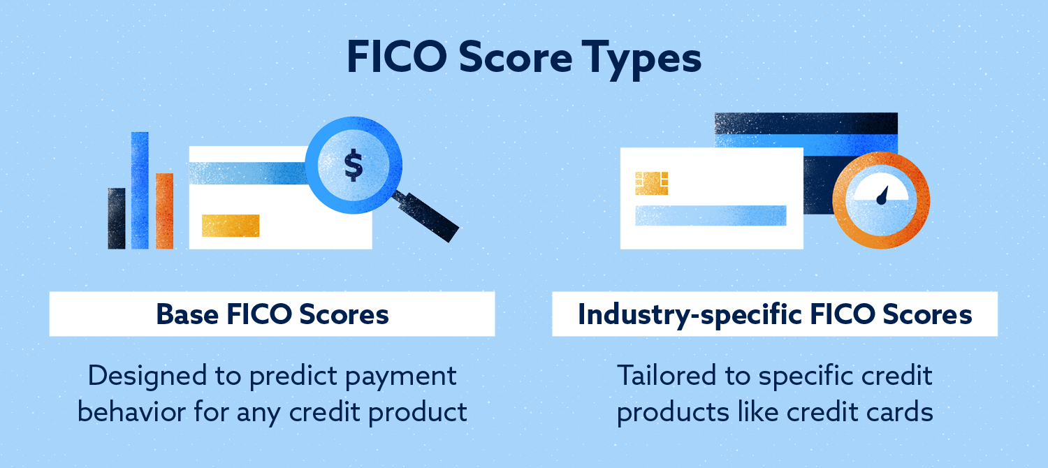 fico score types include base scores and industry-specific scores
