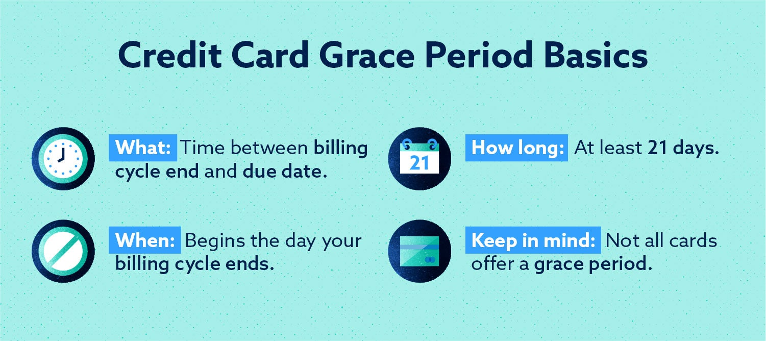 credit card grace period basics to know