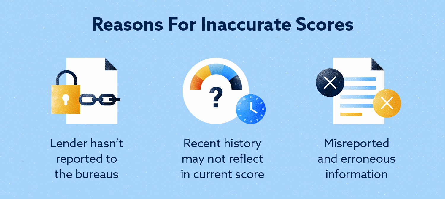 reasons for inaccurate scores
