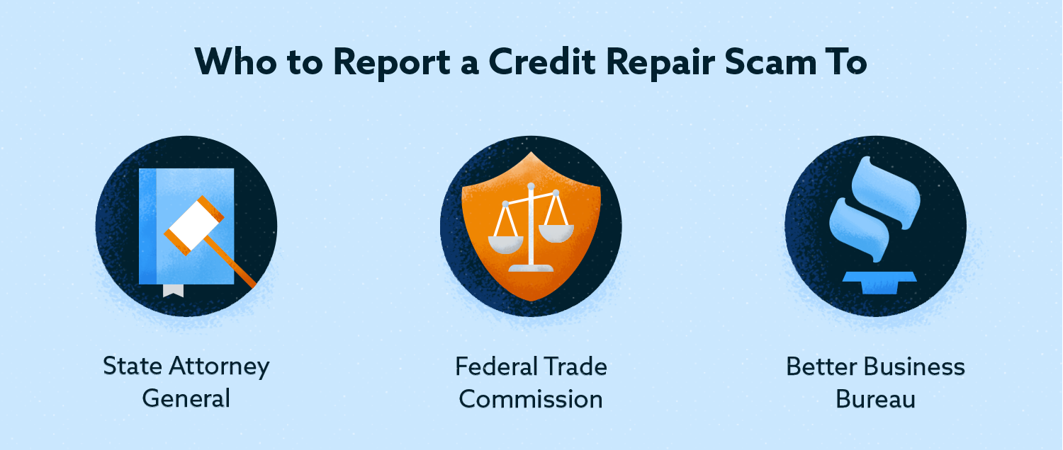 who to report a credit repair scam to