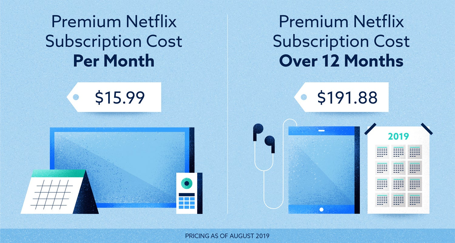 comparing the cost of a netflix subscription