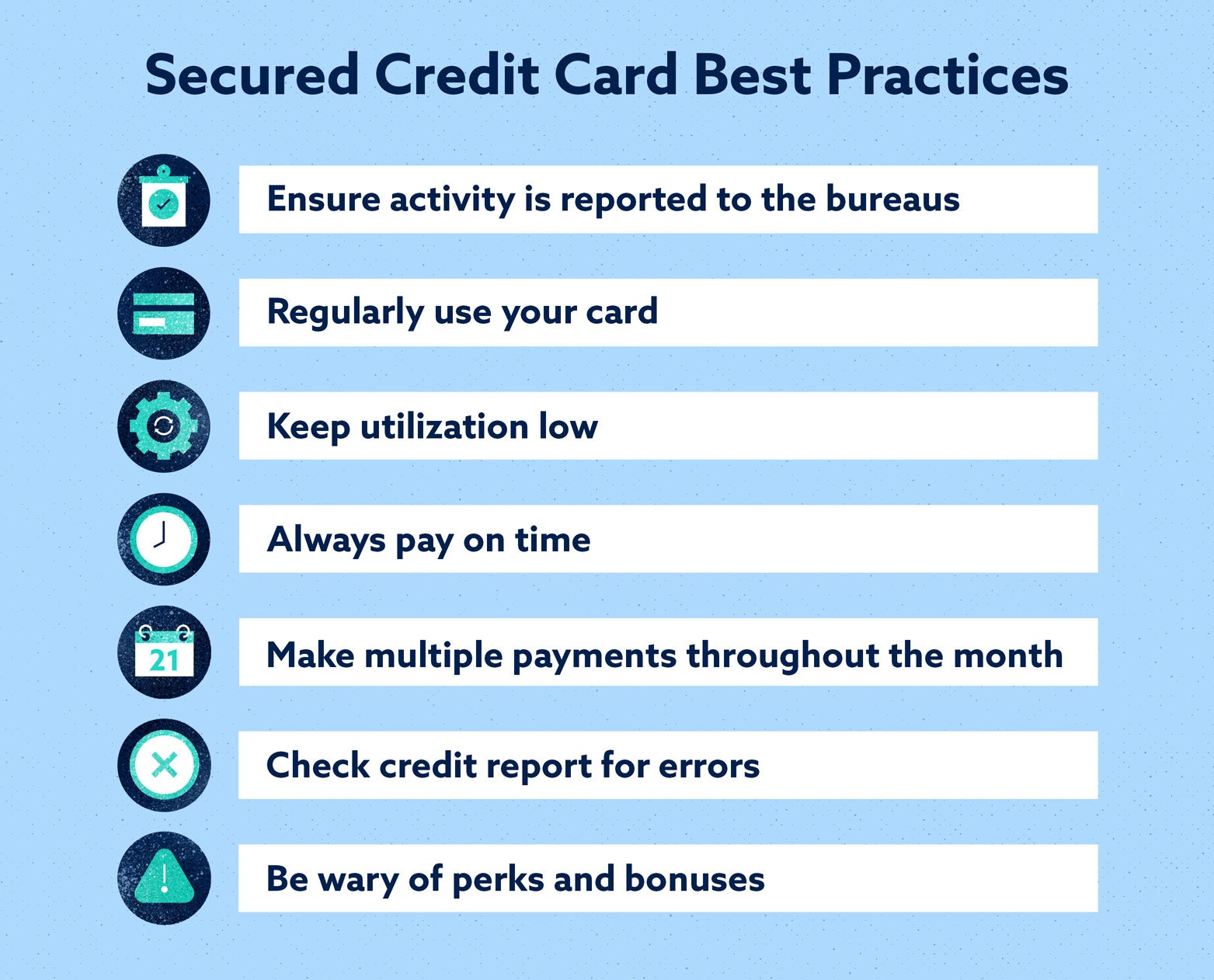 secured credit card best practices