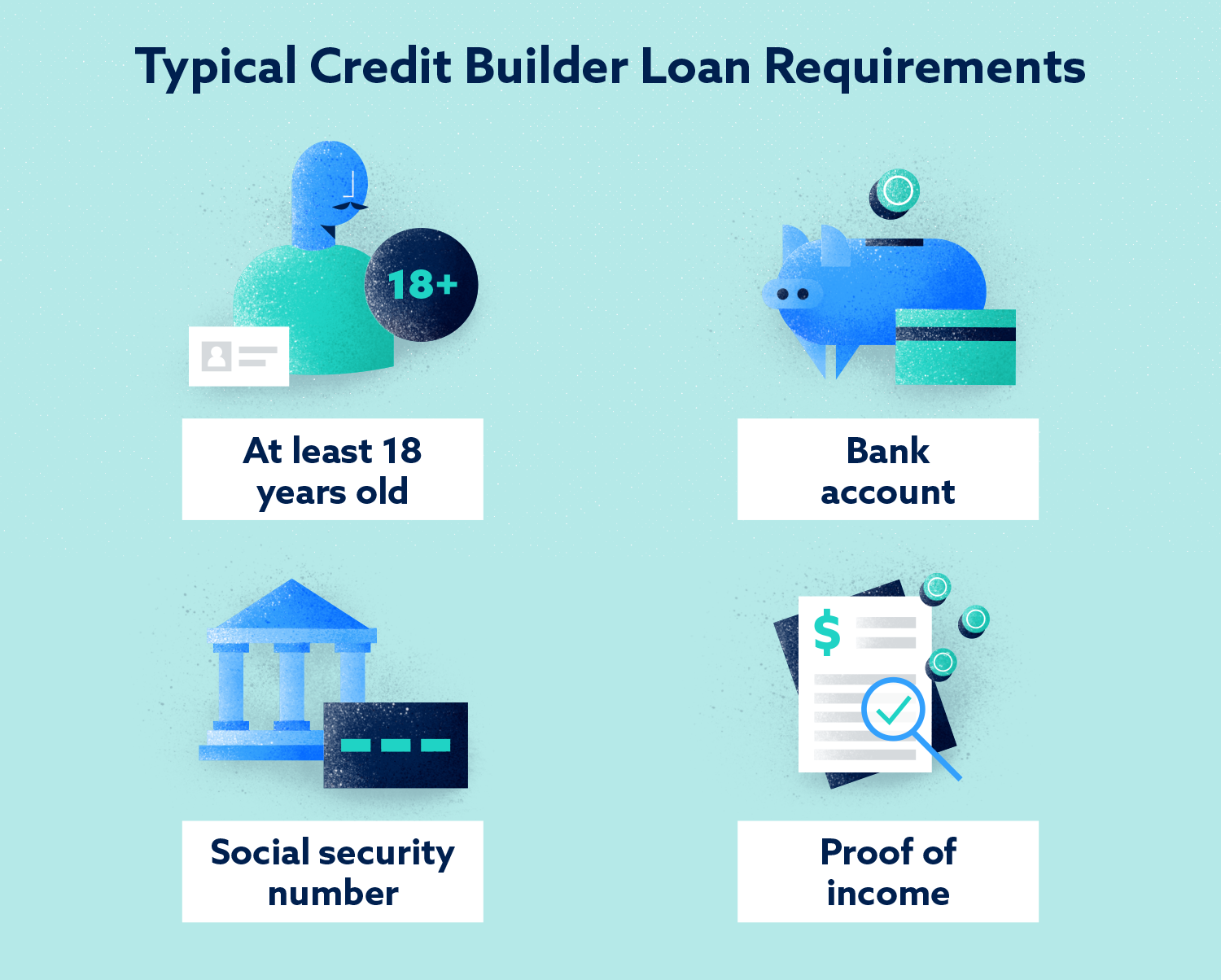 Typical Credit Builder Loan Requirements image