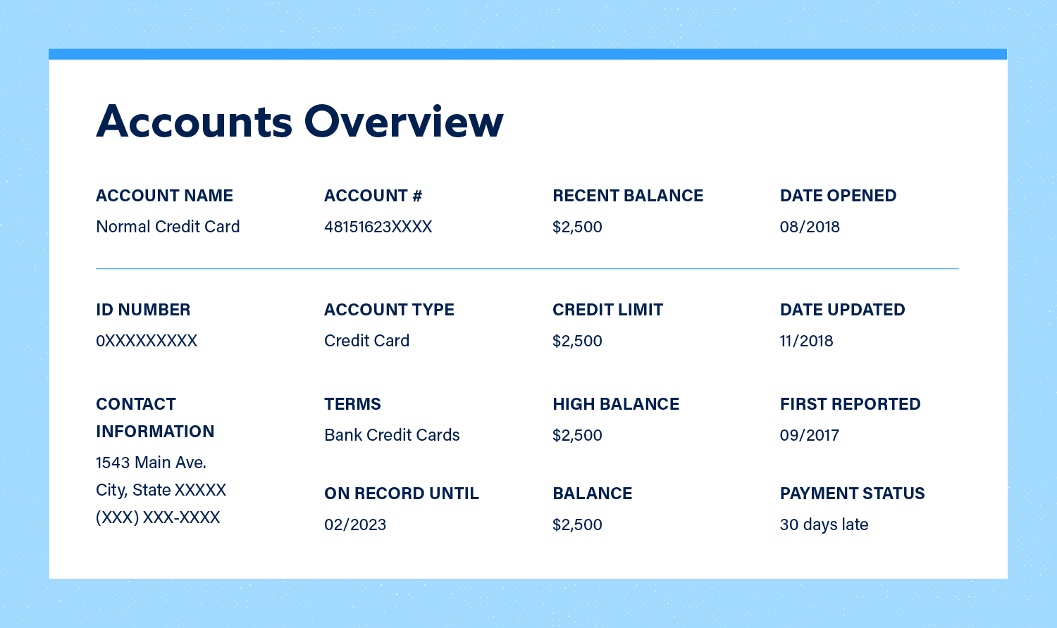 Accounts Overview Image