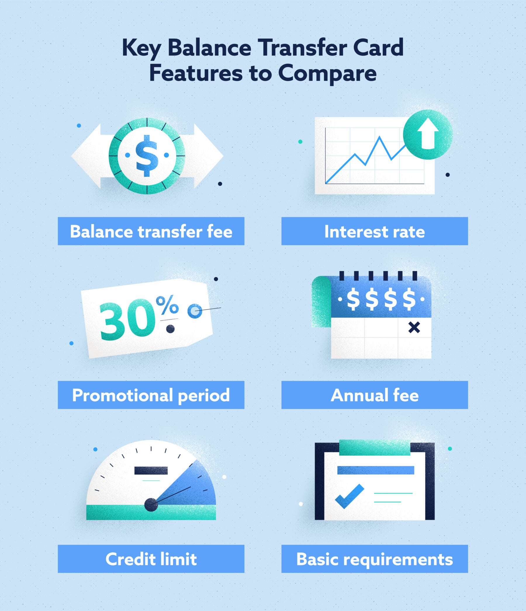 Key Balance Transfer Card Features to Compare Image