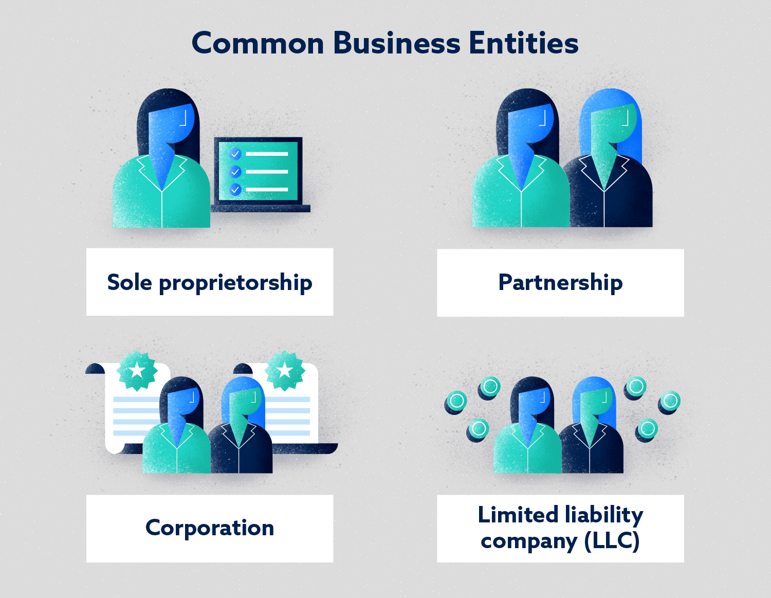 Common Business Entities Image