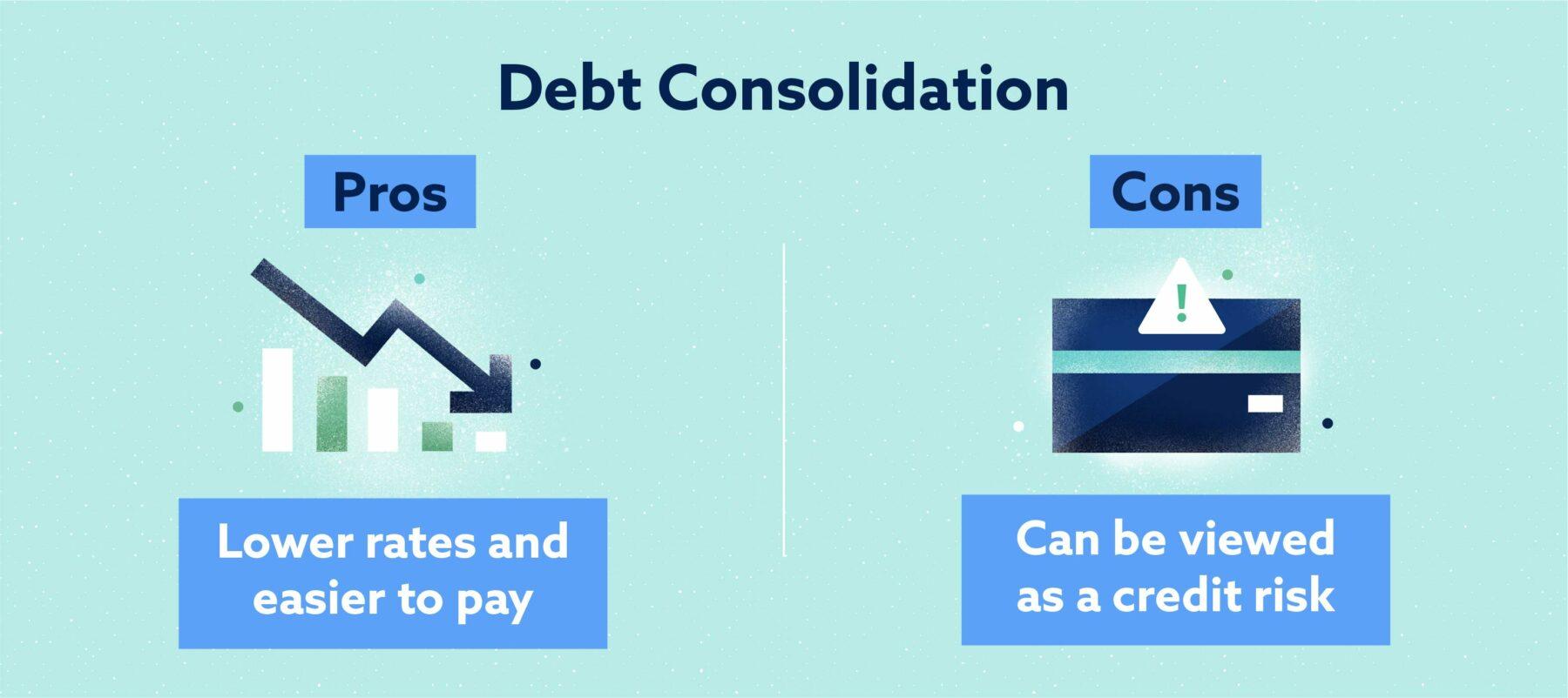 Debt Consolidation Image