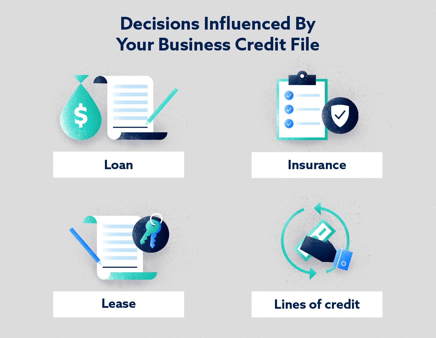 Decisions Influenced by your Business Credit File image