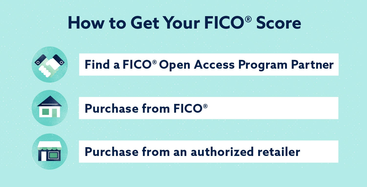 How to Get Your FICO Score Image